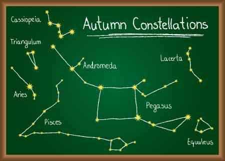 Podzimní konstelace