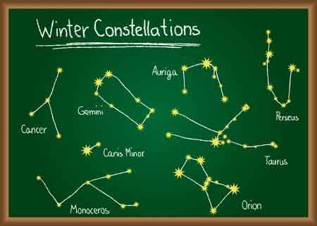 Zimní konstelace